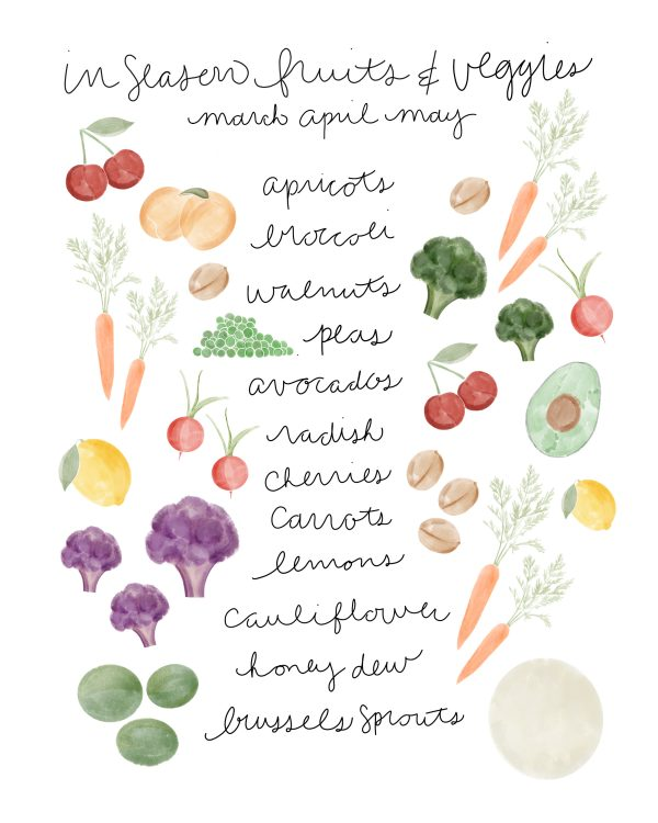 Abundantly Simple Life In Season Spring Fruits and Veggies
